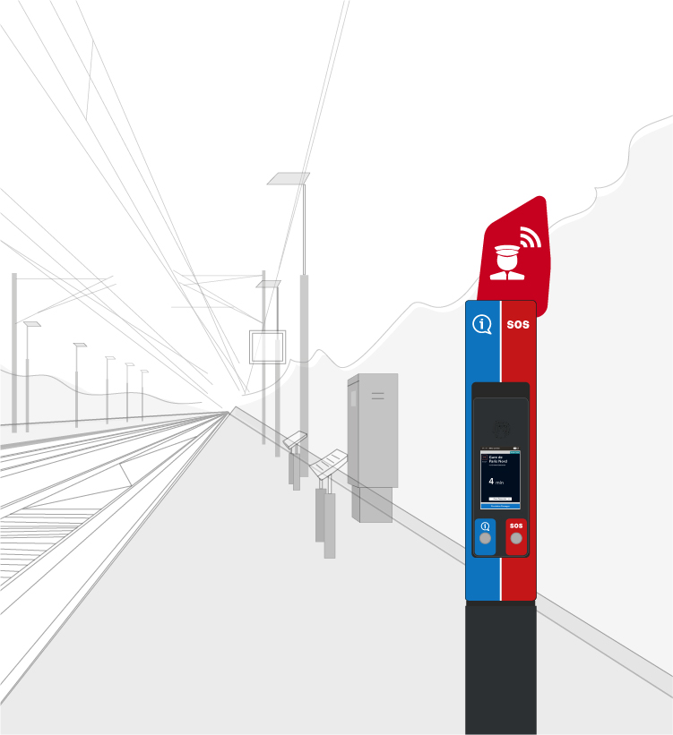 Attoma assist project : SNCF Transilien - BAUIV